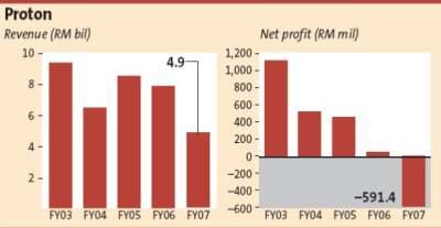proton-results.jpg