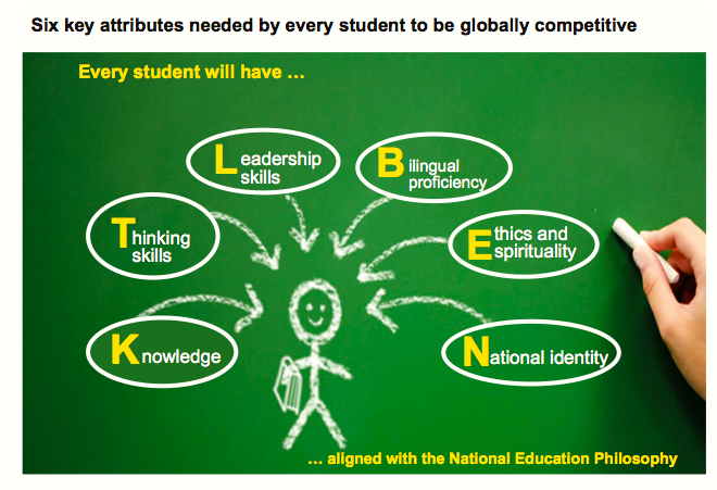 11 SHIFTS TO TRANSFORM THE EDUCATION SYSTEM (2/6)