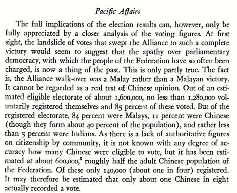 84% dari pengundi berdaftar semasa Pilihanraya Majlis Perudangan Persekutuan 1955 ialah orang Melayu