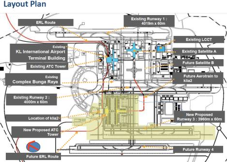 The KLIA master plan, revised