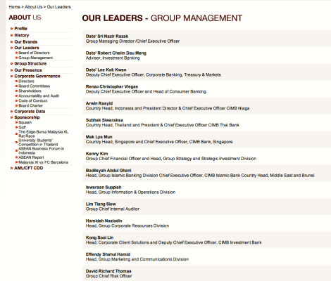 The top management of CIMB