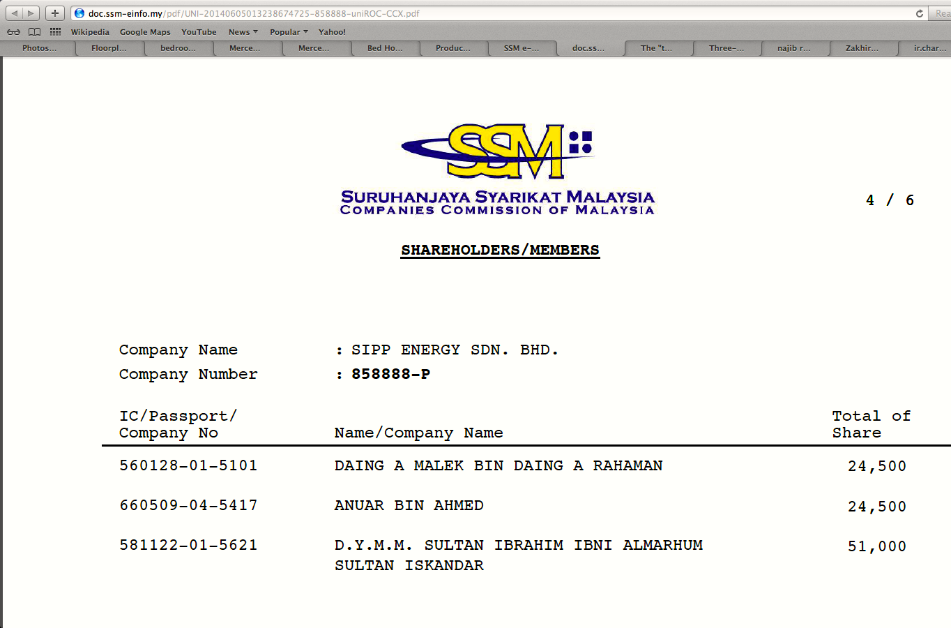 MELAYU PASIR GUDANG YTL TIDAK MENCEMAR INSTITUSI RAJA? ~ Backofen Sdn Bhd