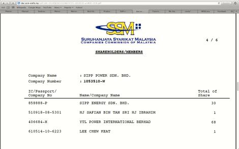 Shareholding of SIPP Power Sdn. Bhd., where YTL International Power Bhd. is the majority shareholder and partner is SIPP Energy Sdn. Bhd.