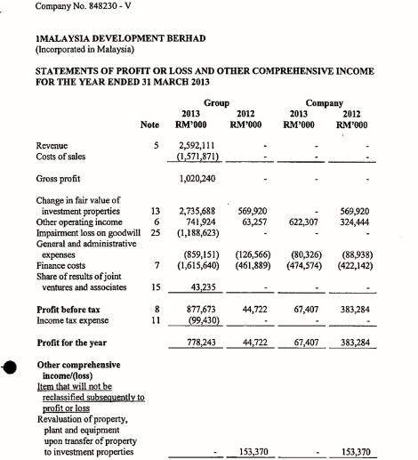 1MDB Profit and Loss FY 2013 (pp 1)