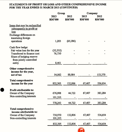 1MDB Profit and Loss FY 2013 (pp 2)