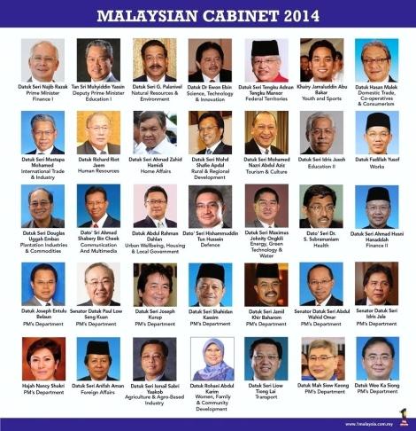 Kabinet Perdana Menteri Dato' Sri Mohd. Najib Tun Razak