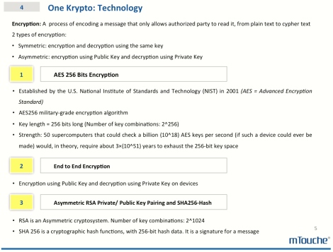 AES-256 military grade technology is used for the encryption of One Krypto