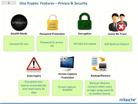 Features of the One Krypto mobile application